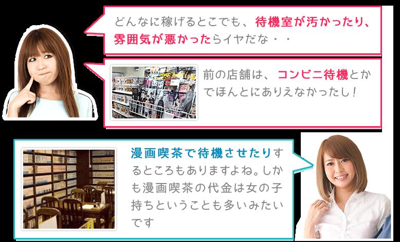 【待遇・環境がイイ!】のQ&A1