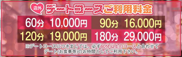 ご利用料金:60分10,000円