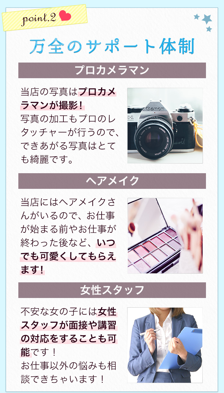 point.2 万全のサポート体制